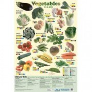 5 A Day Vegetables Wall Chart