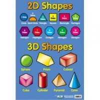2D & 3D Shapes Wall Chart