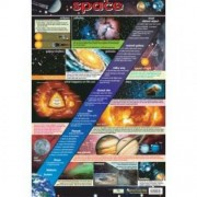 Space Wall Chart